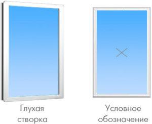 Глухие окна