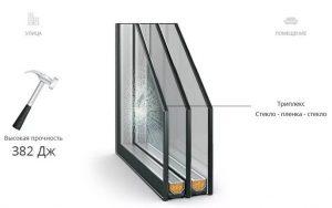 схема противоударного стеклопакета